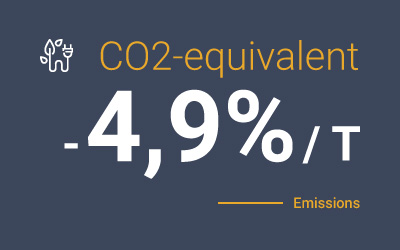 key-sustainability-numbers-from-word-barbato-co2-equivalent-emissions-4_9.jpg
