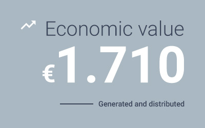 key-sustainability-numbers-from-word-barbato-economics-values-euro-1710.jpg