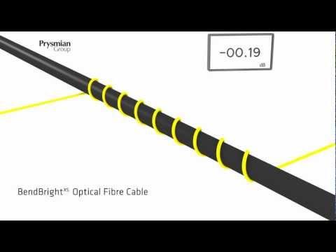 Bendbrightxs - Space saving through incredible bending